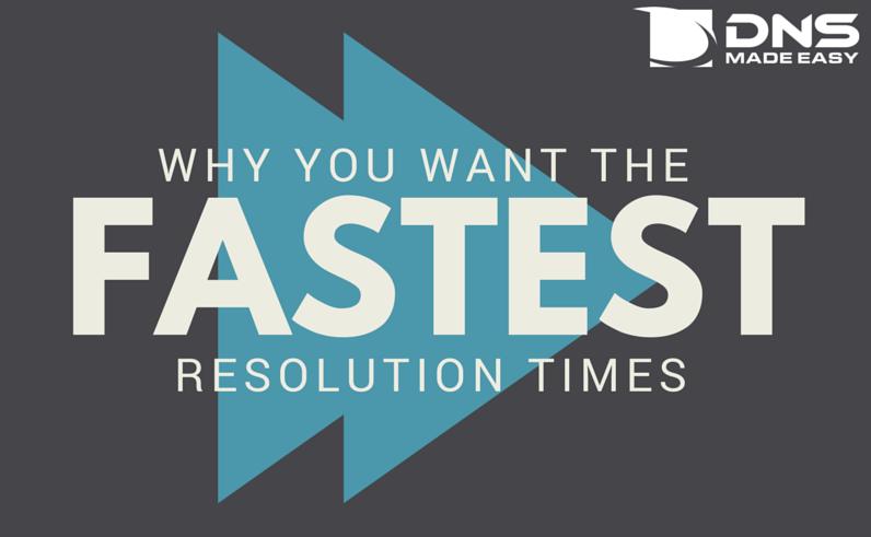 Resolution Speed