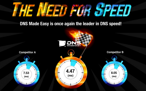 Need for Speed: DNS Made Easy's Speeds Explained