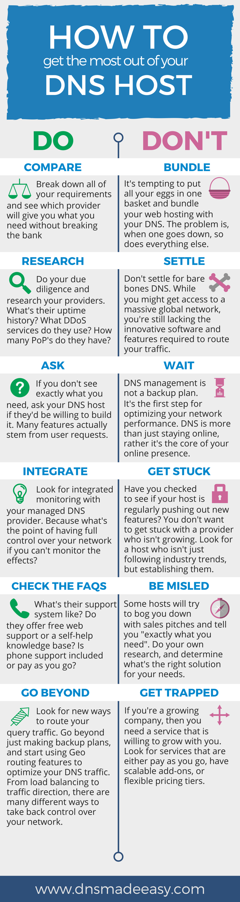 Do's and Dont's for PIcking a DNS Host