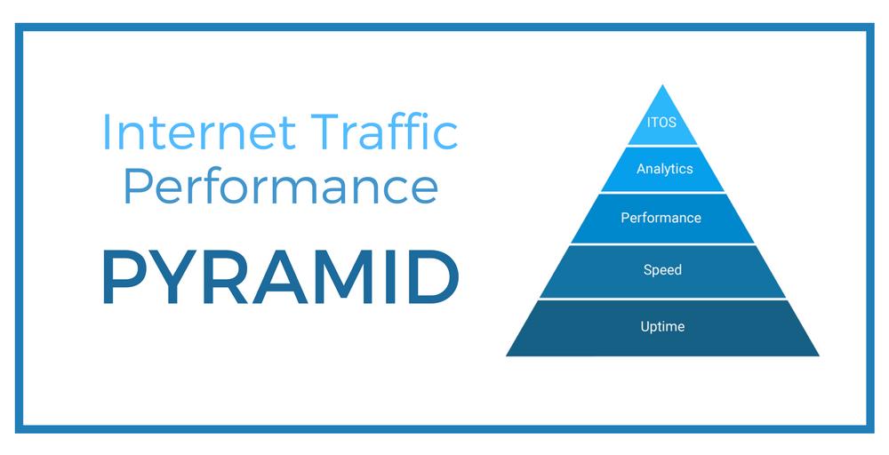 Internet Traffic PerformancePyramid