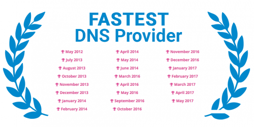 DNS Made Easy Ranked Fastest Provider Nine Months in a Row
