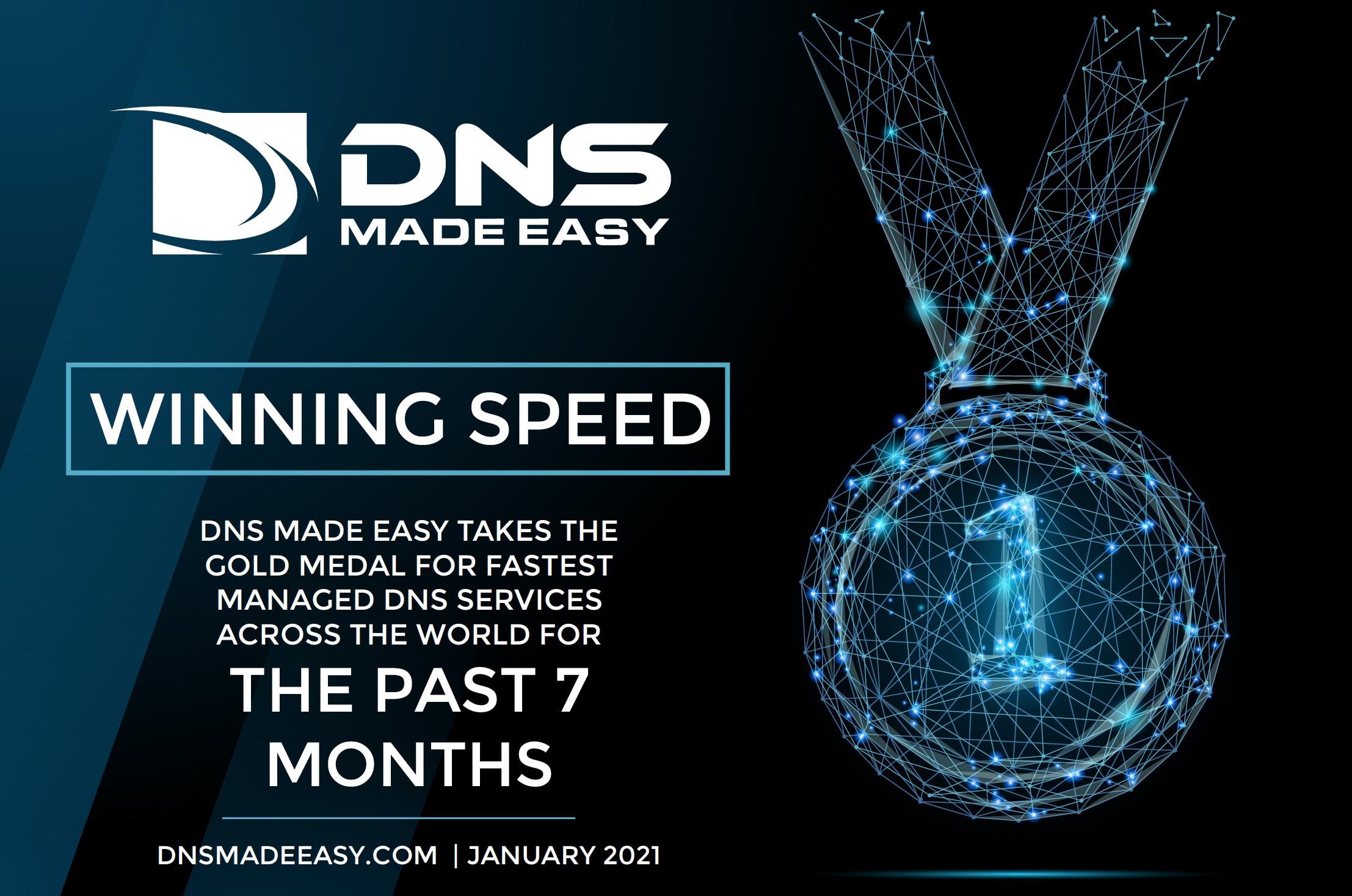 fastest DNS provider