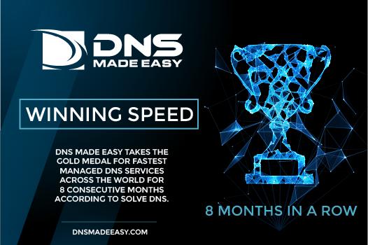 fastest dns, dns speed, dns provider, top dns provider, dns service
