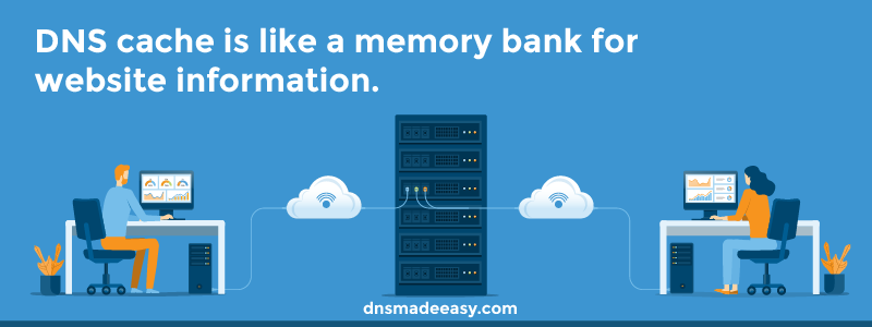 What is DNS Cache? DNS Cache is a memory bank for website information
