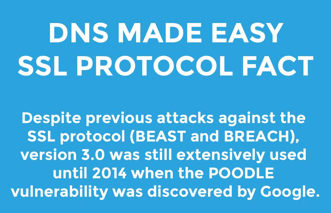 SSL certificate protocol - FACT